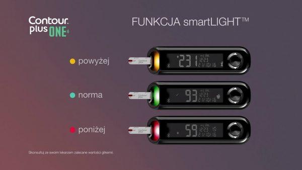 CONTOUR PLUS ONE Meter function
