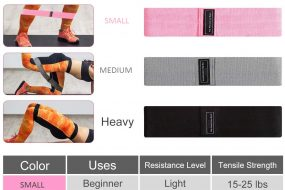 Fabric Resistance Band Set of 3
